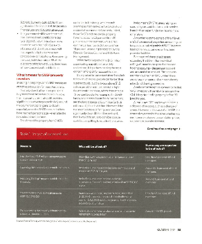 The Property Impact Page Resized Page 2