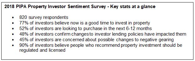 2018 PIPA Property Investor Sentiment Survey Key stats at a glance